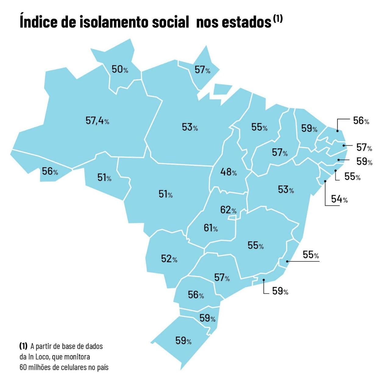 Isolamento social nos Estados.